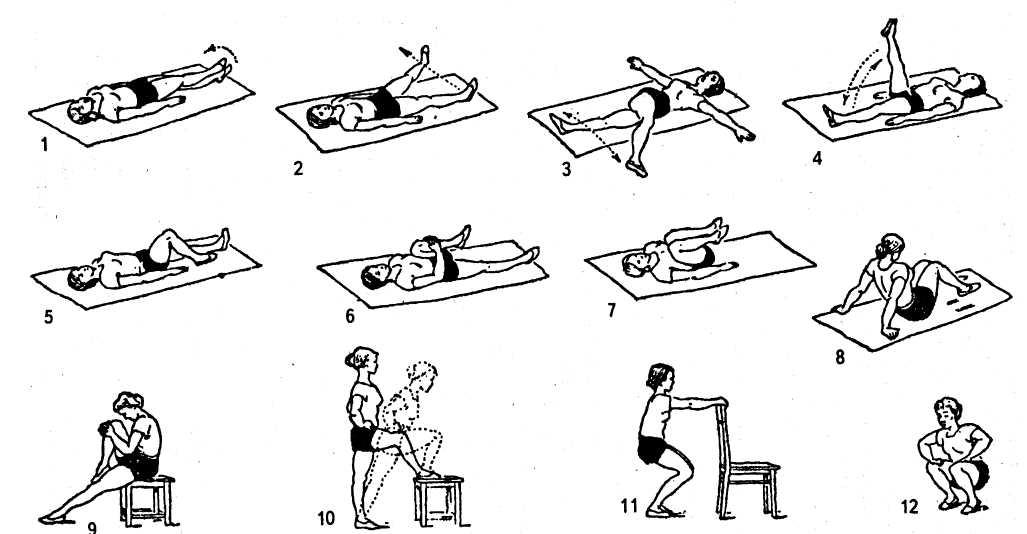 Упражнения для суставов колена укрепить суставы и связки народными средствами
