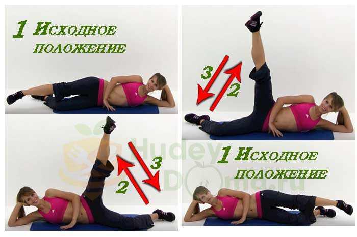 Самые эффективные упражнения для быстрого похудения