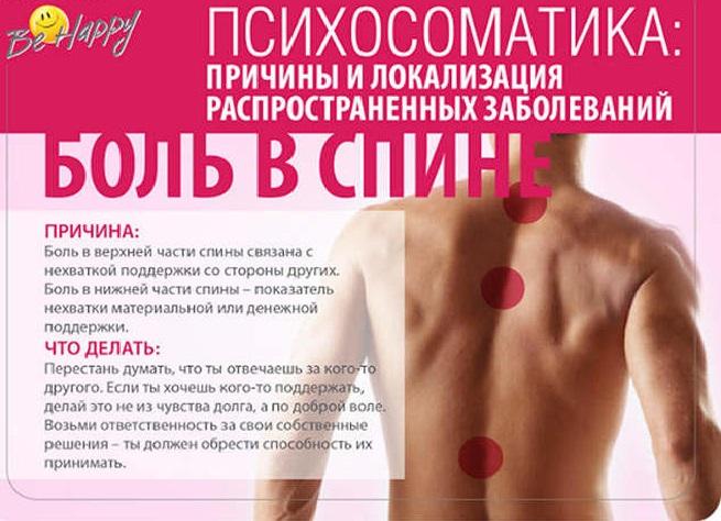 Психосоматика и поясница - от чего болит спина?