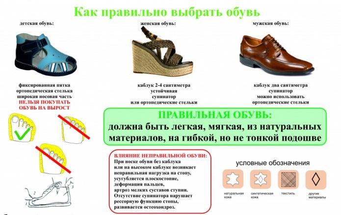 Изображение - Растяжение голеностопного сустава гипс kak_pravilno_vibrat_obuv_ejw_695