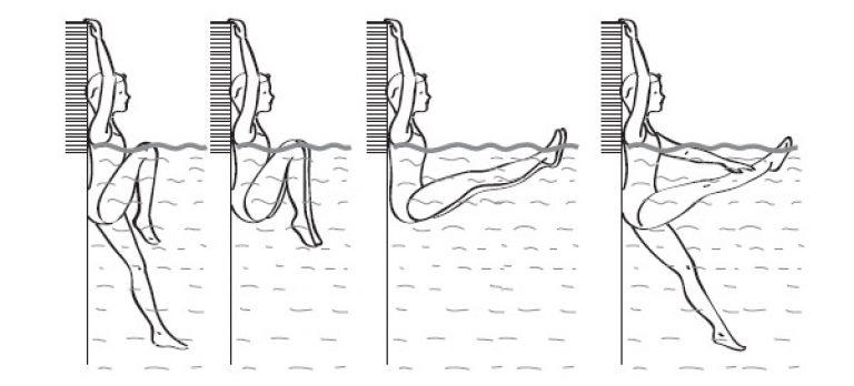 Упражнения В Бассейне Для Похудения I. Худеем с пользой и удовольствием: упражнения в бассейне